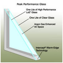 Peak Performance Glass